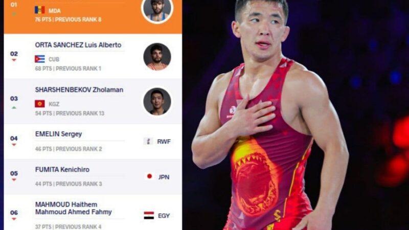 Жоламан Шаршенбеков дүйнөлүк рейтингде 3-орунга чыкты